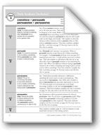 Academic Vocabulary, Grade 5: convince, persuade, persuasion, persuasive