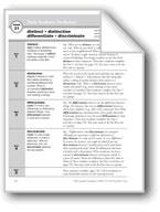 Academic Vocabulary, Grade 5: distinct, distinction, differentiate, discriminate