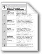 Academic Vocabulary, Grade 5: perform, performance, accomp
