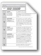 Academic Vocabulary, Grade 6+: conceive, inconceivable, concept, conceptualize