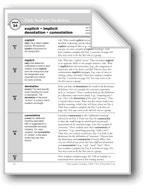 Academic Vocabulary, Grade 6+: explicit, implicit, denotat