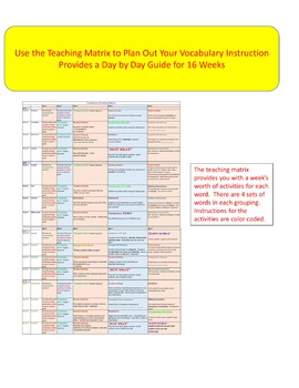 Word of the Week Academic Vocabulary Program Activities Sets 5-8 ESL