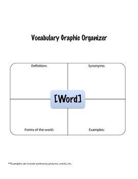 Academic Vocabulary List & Activities
