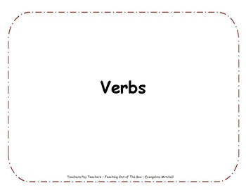 Academic Vocabulary - Placards
