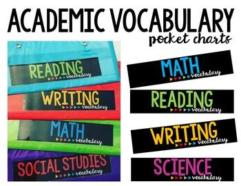 Academic Vocabulary Pocket Chart