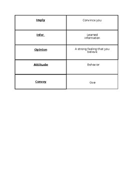 Academic Vocabulary Reading 3rd-5th