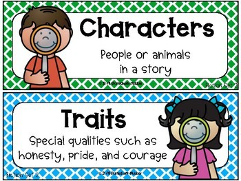 Academic Vocabulary Cards and Posters - Reading Fiction