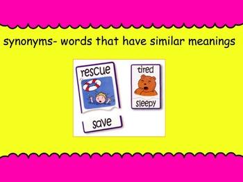 Grade 3 Academic Vocabulary Set 11 Promethean Flipchart