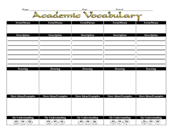 Vocabulary Template For Test Teaching Resources | Teachers Pay Teachers