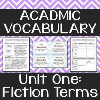 Academic Vocabulary: Fiction Terms
