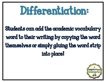Academic Vocabulary Wall (K ELA)