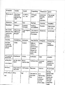 Academic Vocabulary Word Scramble