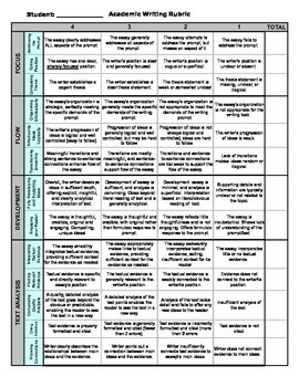 Academic Writing Rubric