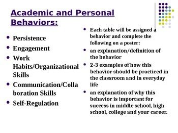 Academic and Personal Behaviors Lesson and Assessment