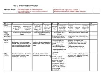 Acara Maths Year 2 overview for whole year