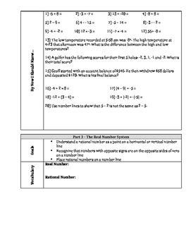 Accelerated 6th Grade Math Unit Summaries