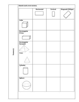 Accelerated 7th Grade Math Unit Summaries