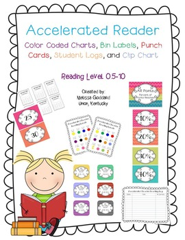 Accelerated Reader (AR) Clip charts, bin labels, reading logs, and more!