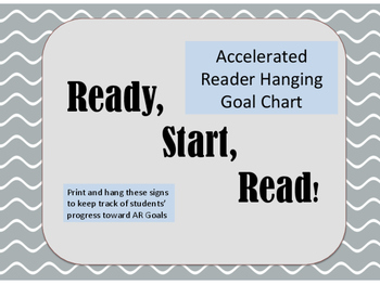 Accelerated Reader (AR) Points Goal Percentage Tracker