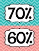 Accelerated Reader (AR) Points - Percent of AR Goal Clip Chart - Cute Chevrons