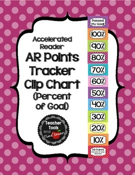 Accelerated Reader (AR) Points - Percent of AR Goal Clip Chart - Cute Polka Dots