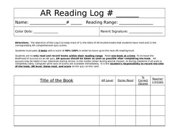 Accelerated Reader AR Reading Log - EDITABLE Student Recod