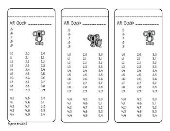 Accelerated Reader Bookmarks ~ Koala