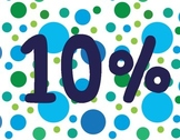 Accelerated Reader Goal Percentages