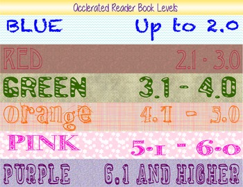 Accelerated Reader Levels Library Chart