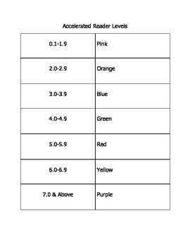 Accelerated Reader Library Charts