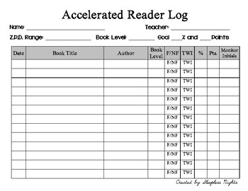 Accelerated Reader Log