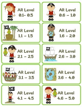 Accelerated Reader Log and Labels