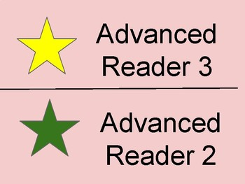 Accelerated Reader Complete Certification Chart