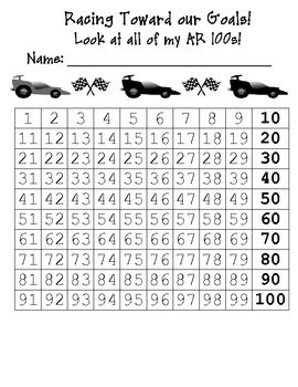 Accelerated Reader One Hundreds Incentive Chart