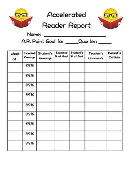 Accelerated Reader Parent Report