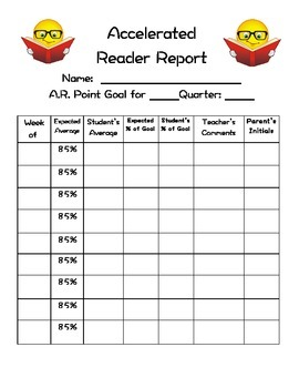 Accelerated Reader Parent Report