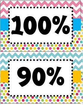 Accelerated Reader Percentage Clip Art Chart-Polka Dot and Chevron