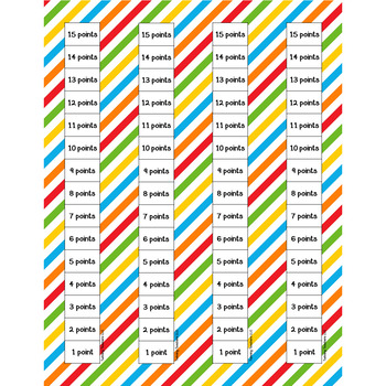 Accelerated Reader Points Tracker Graphs