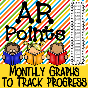 Accelerated Reader Goal Tracker Graphs