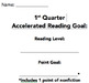 Accelerated Reader Quarterly Goal Sheets & a Progress Form