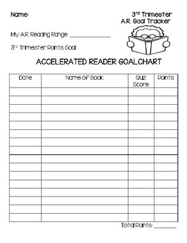 Accelerated Reader Trimester Goal Chart