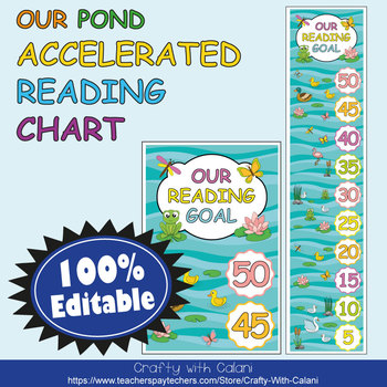 Accelerated Reading Clip Chart in Our Pond Theme - 100% Editable