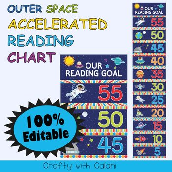 Accelerated Reading Clip Chart in Outer Space Theme - 100% Editable