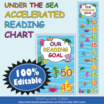 Accelerated Reading Clip Chart in Under The Sea Theme - 100% Editable