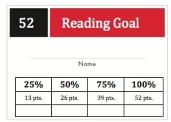 Accelerated Reading Goals: Stats Card