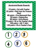 Accelerated Reading Incentive Chart
