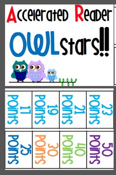 Accelerated reader Tracker
