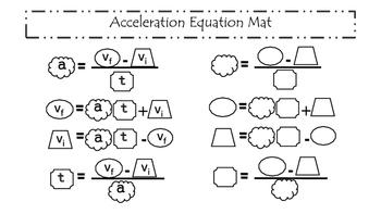 acceleration formula by handy haptic helpers teachers pay teachers