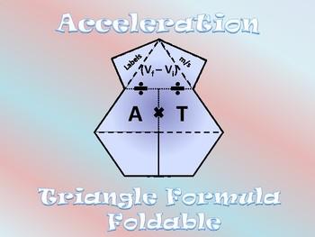 Acceleration Formula Foldable