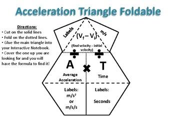acceleration formula foldable by amy johnson teachers pay teachers